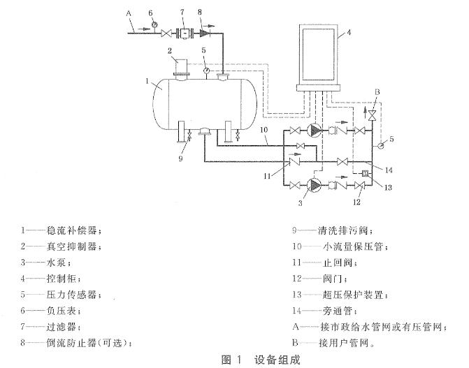电路 电路图 电子 原理图 671_527