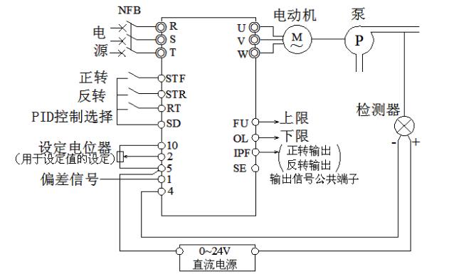 恒压变频供水设备pid接线图.png