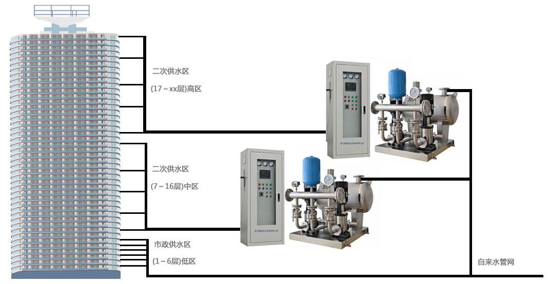屋塔供水的电箱接线图