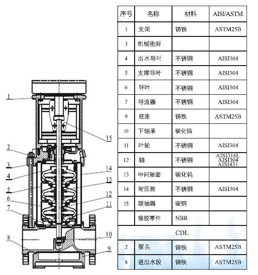 无负压叠压供水设备,无负压供水系统原理—博海供水